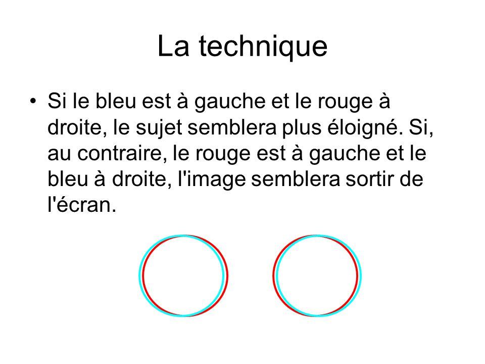 Si le bleu est à gauche et le rouge à droite, le sujet semblera plus éloigné. Si, au contraire, le rouge est à gauche et le bleu à droite, l'image sem