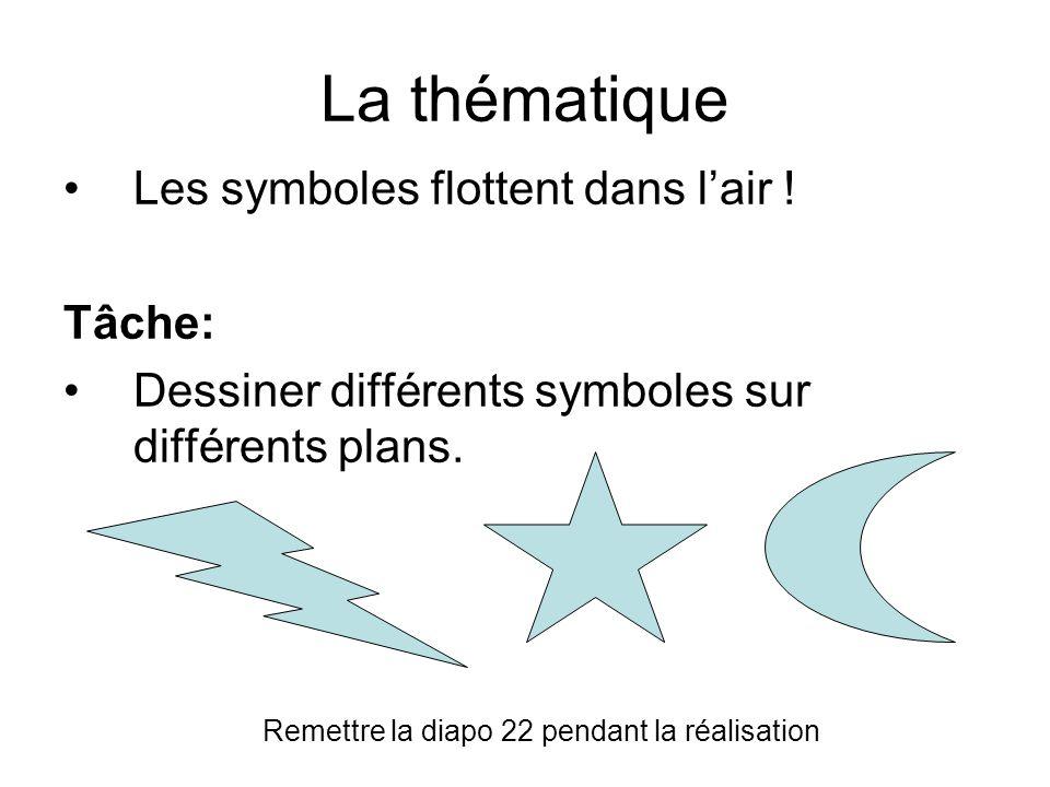 La thématique Les symboles flottent dans lair ! Tâche: Dessiner différents symboles sur différents plans. Remettre la diapo 22 pendant la réalisation