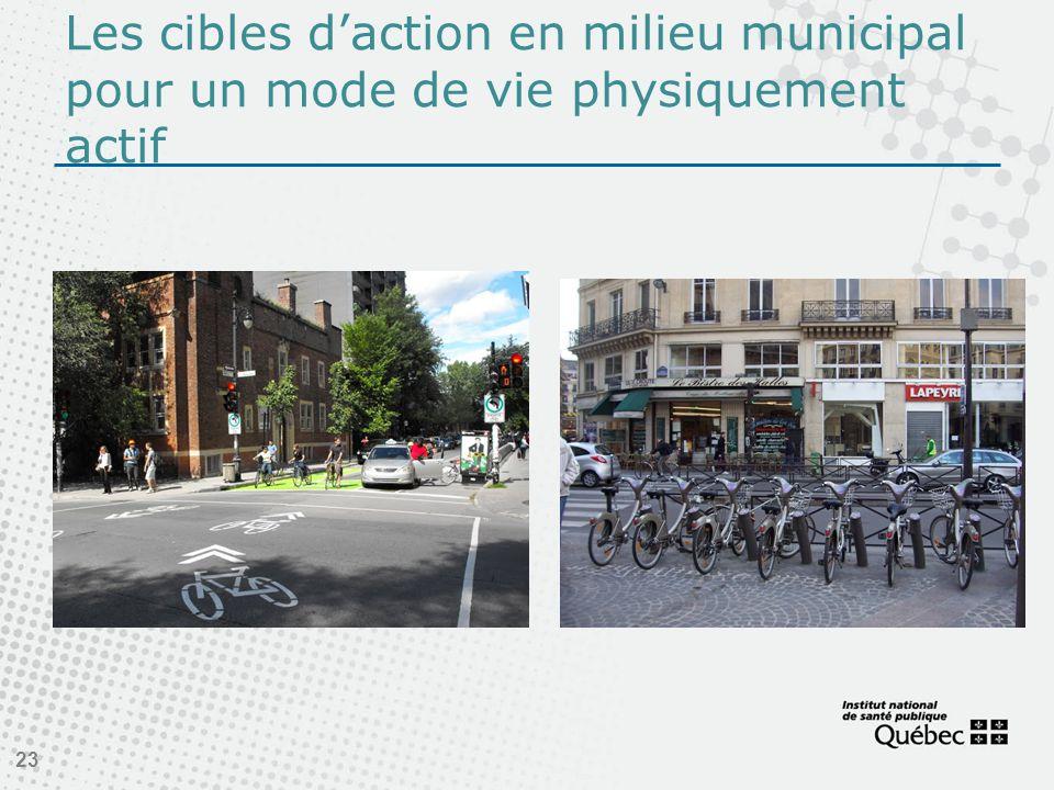 Les cibles daction en milieu municipal pour un mode de vie physiquement actif 23