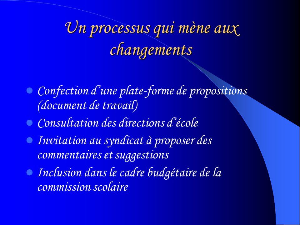 Un processus qui mène aux changements Confection dune plate-forme de propositions (document de travail) Consultation des directions décole Invitation au syndicat à proposer des commentaires et suggestions Inclusion dans le cadre budgétaire de la commission scolaire