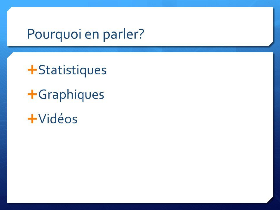 Pourquoi en parler? Statistiques Graphiques Vidéos
