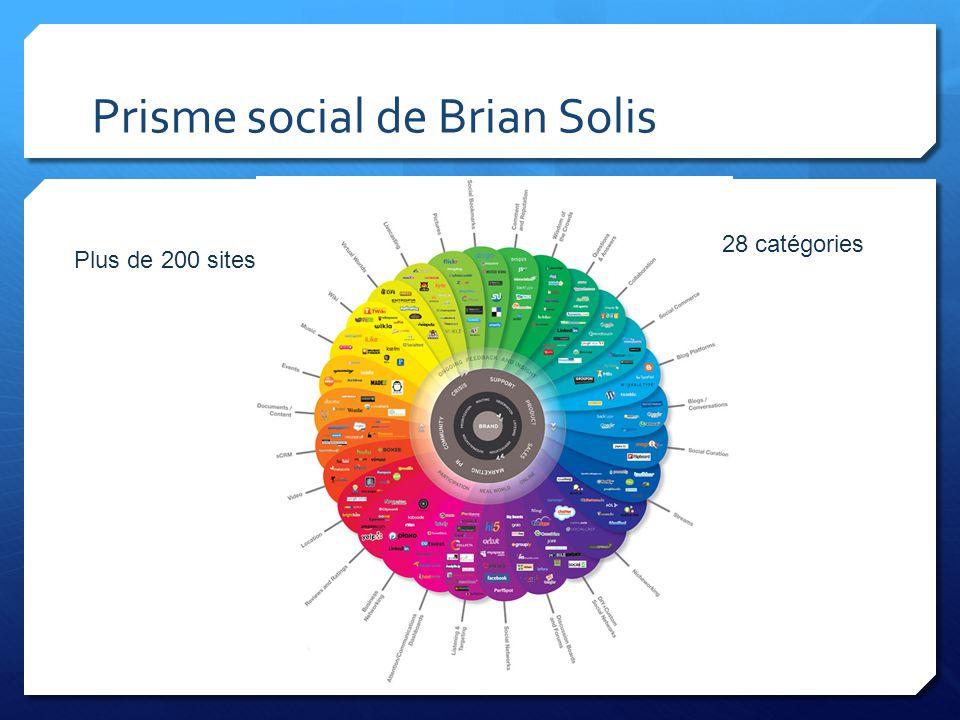 Prisme social de Brian Solis 28 catégories Plus de 200 sites