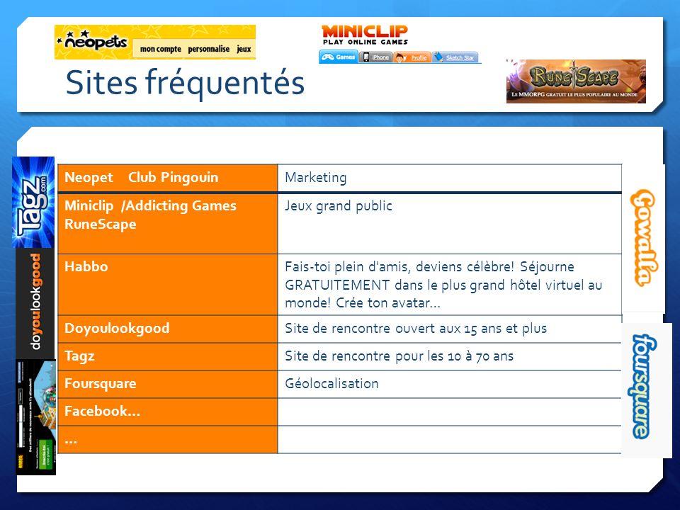 Sites fréquentés Neopet Club PingouinMarketing Miniclip /Addicting Games RuneScape Jeux grand public HabboFais-toi plein d'amis, deviens célèbre! Séjo