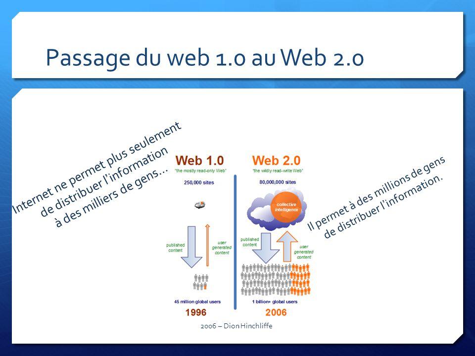Passage du web 1.0 au Web 2.0 2006 – Dion Hinchliffe Internet ne permet plus seulement de distribuer linformation à des milliers de gens… Il permet à