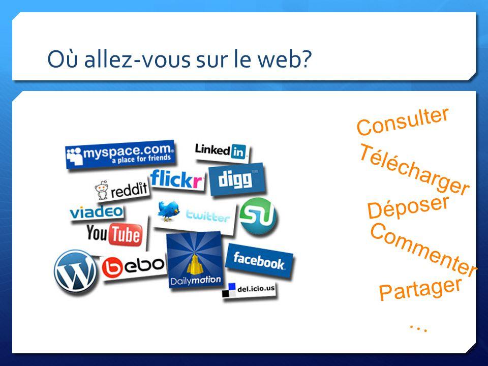 Où allez-vous sur le web? Consulter Déposer Télécharger Commenter Partager …