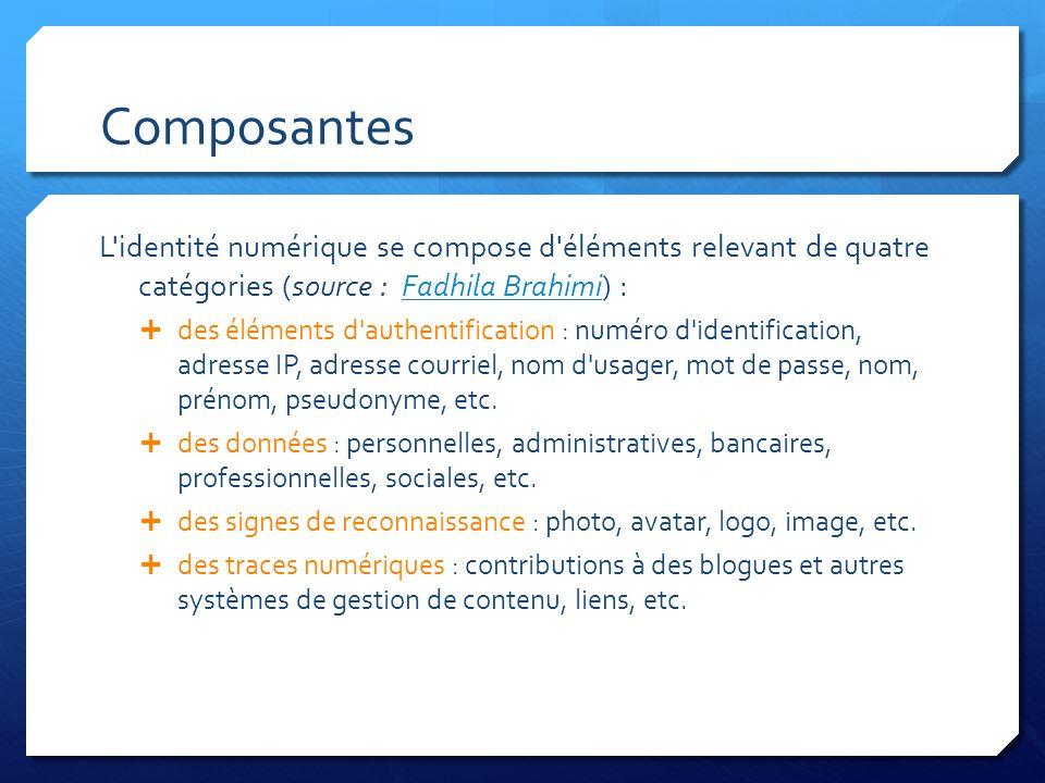 Composantes L'identité numérique se compose d'éléments relevant de quatre catégories (source : Fadhila Brahimi) :Fadhila Brahimi des éléments d'authen