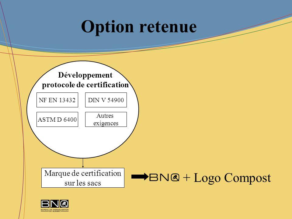 Option retenue NF EN 13432 ASTM D 6400 Marque de certification sur les sacs Développement protocole de certification DIN V 54900 Autres exigences + Lo