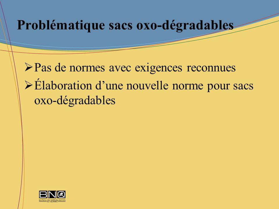 Problématique sacs oxo-dégradables Pas de normes avec exigences reconnues Élaboration dune nouvelle norme pour sacs oxo-dégradables
