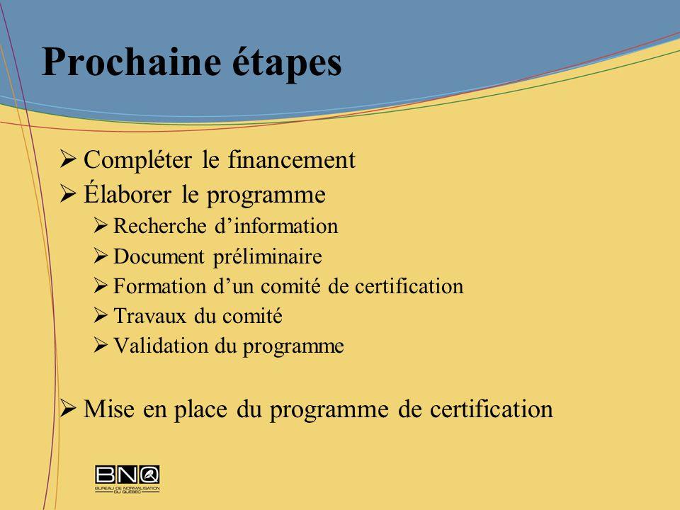 Prochaine étapes Compléter le financement Élaborer le programme Recherche dinformation Document préliminaire Formation dun comité de certification Tra