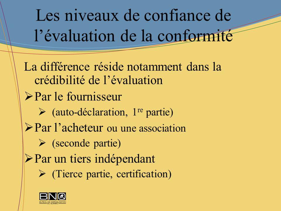 Les niveaux de confiance de lévaluation de la conformité La différence réside notamment dans la crédibilité de lévaluation Par le fournisseur (auto-dé