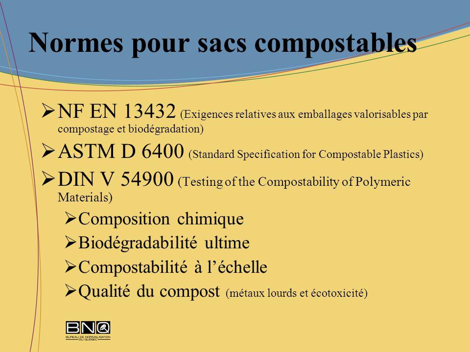 Normes pour sacs compostables NF EN 13432 (Exigences relatives aux emballages valorisables par compostage et biodégradation) ASTM D 6400 (Standard Spe