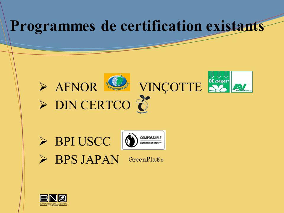 Programmes de certification existants AFNOR VINÇOTTE DIN CERTCO BPI USCC BPS JAPAN GreenPla® ®