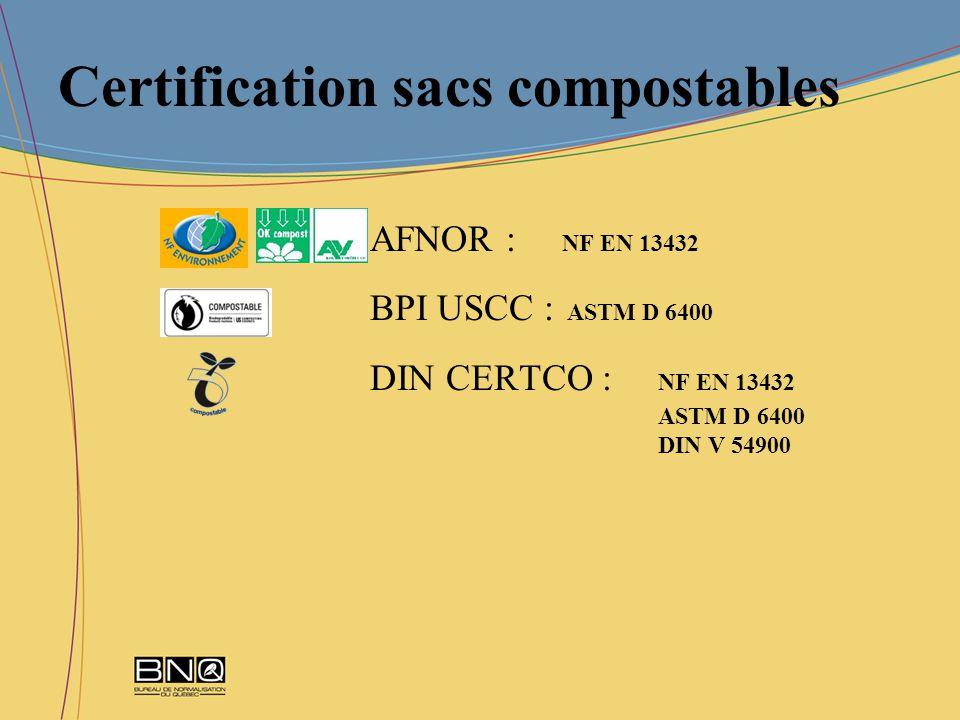 Certification sacs compostables AFNOR : NF EN 13432 BPI USCC : ASTM D 6400 DIN CERTCO : NF EN 13432 ASTM D 6400 DIN V 54900