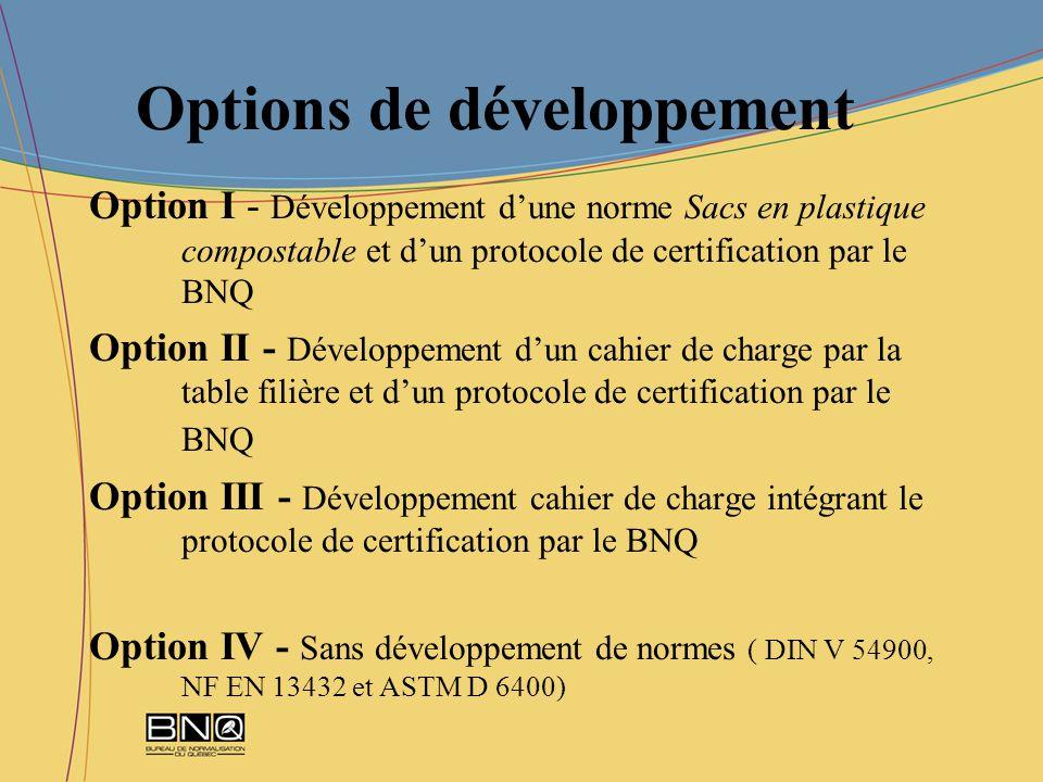 Options de développement Option I - Développement dune norme Sacs en plastique compostable et dun protocole de certification par le BNQ Option II - Dé