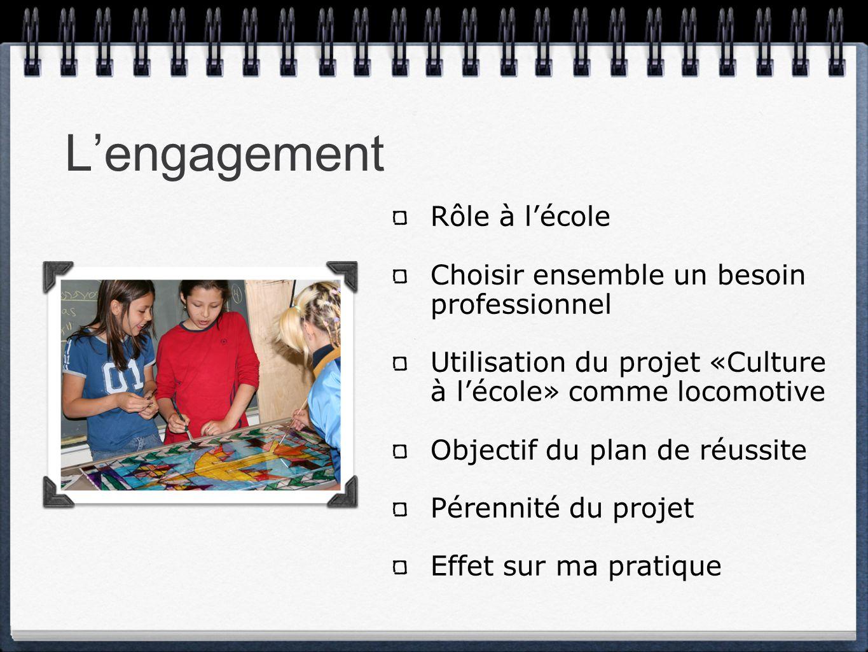 Soutenir le changement Intention Planification Modelage Culture de collaboration et communauté dapprenants Suivi Effet sur ma pratique de conseillère pédagogique