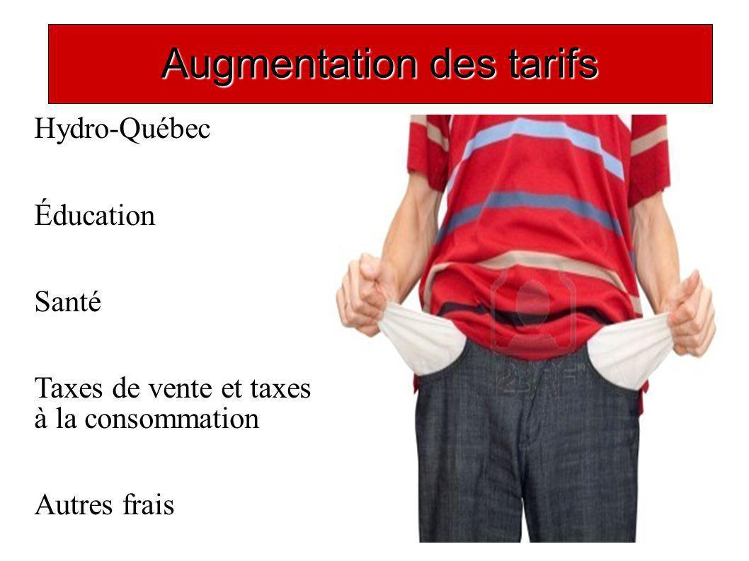 Augmentation des tarifs Hydro-Québec Éducation Santé Taxes de vente et taxes à la consommation Autres frais