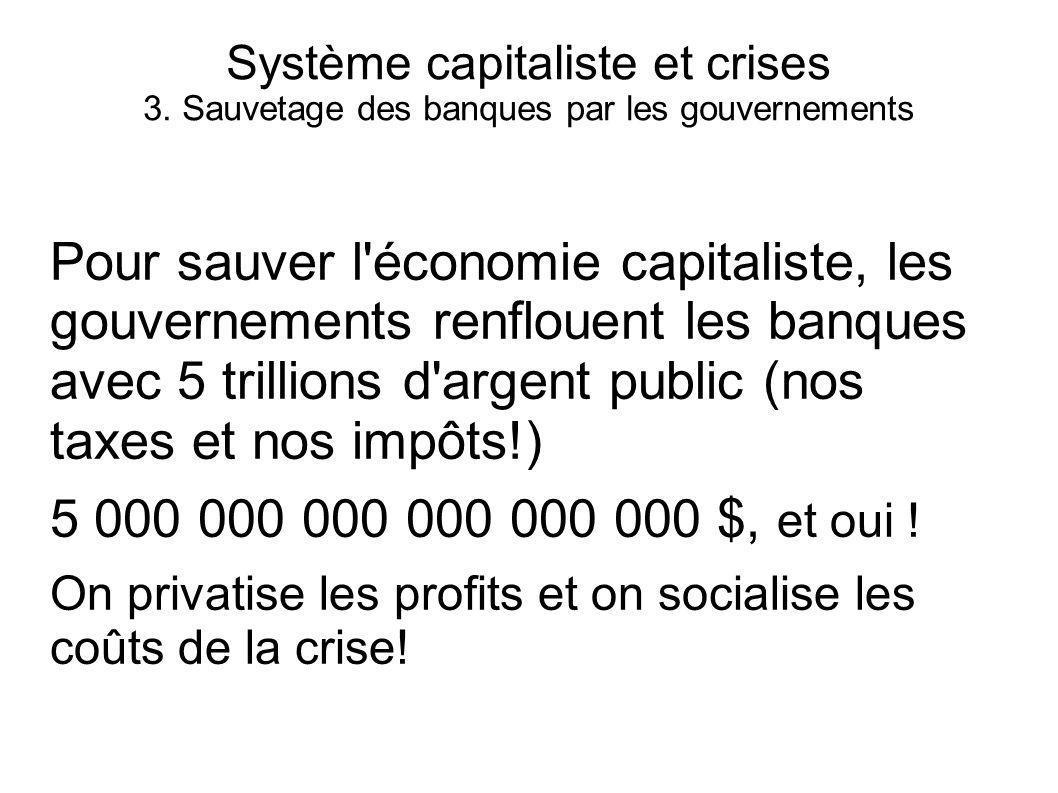 Système capitaliste et crises 3.