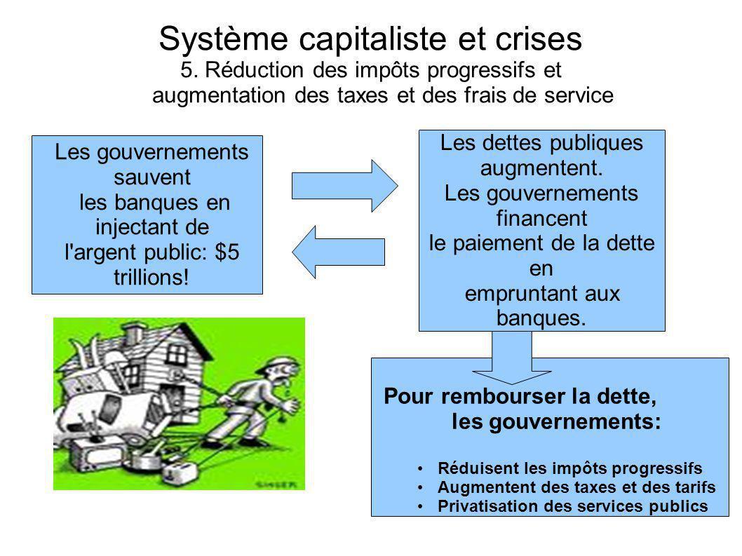Système capitaliste et crises 5.