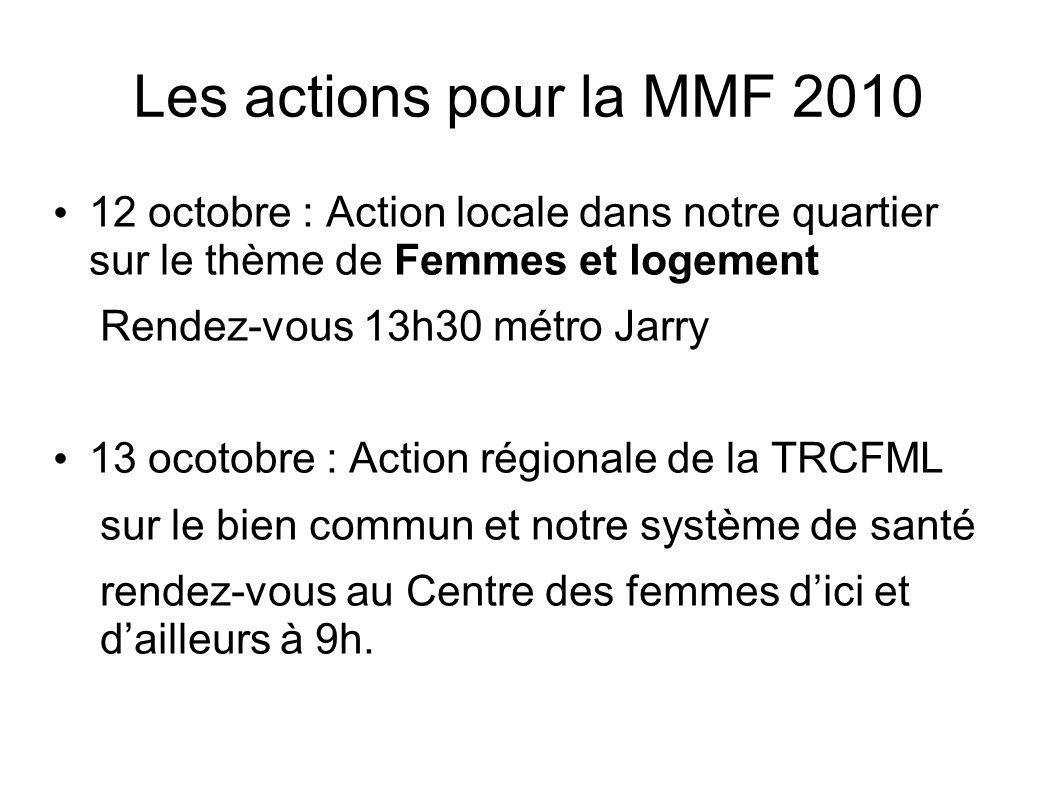 Les actions pour la MMF 2010 12 octobre : Action locale dans notre quartier sur le thème de Femmes et logement Rendez-vous 13h30 métro Jarry 13 ocotobre : Action régionale de la TRCFML sur le bien commun et notre système de santé rendez-vous au Centre des femmes dici et dailleurs à 9h.