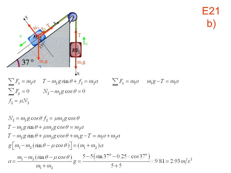 v x m1gm1g x y N2N2 T f2f2 37 o m2gm2g T v E21 b)