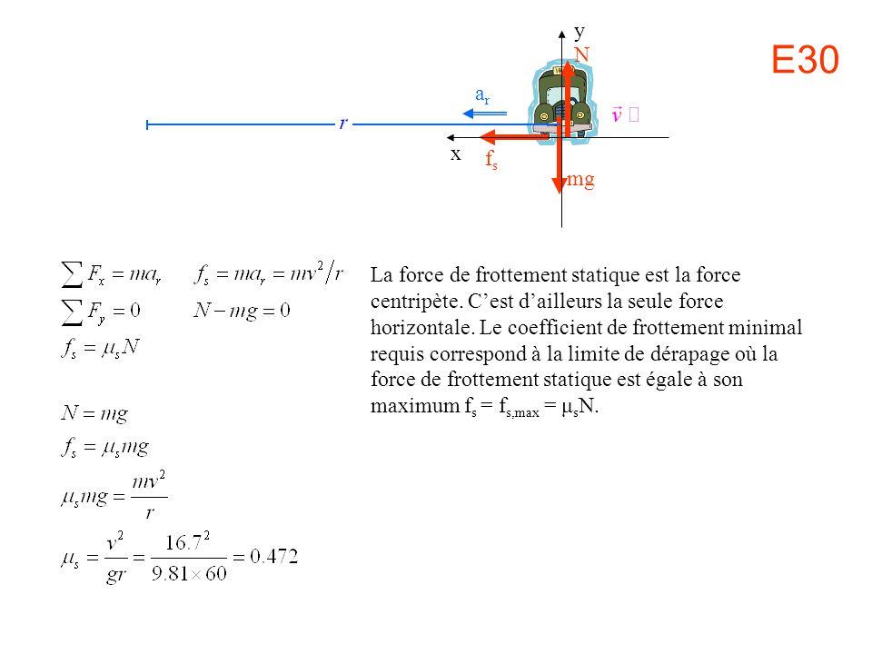La force de frottement statique est la force centripète. Cest dailleurs la seule force horizontale. Le coefficient de frottement minimal requis corres