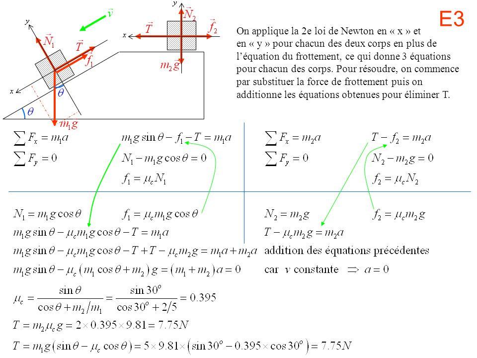 On applique la 2e loi de Newton en « x » et en « y » pour chacun des deux corps en plus de léquation du frottement, ce qui donne 3 équations pour chac