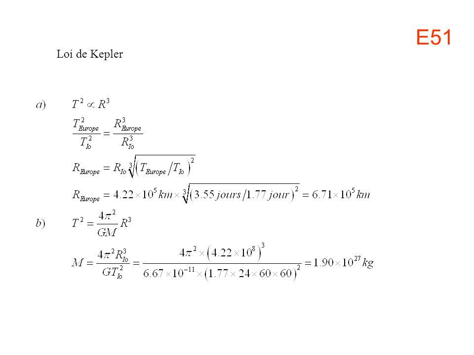 Loi de Kepler E51