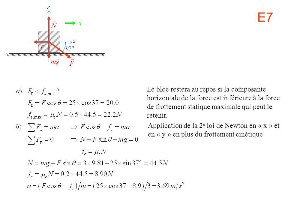 E7 Le bloc restera au repos si la composante horizontale de la force est inférieure à la force de frottement statique maximale qui peut le retenir. Ap