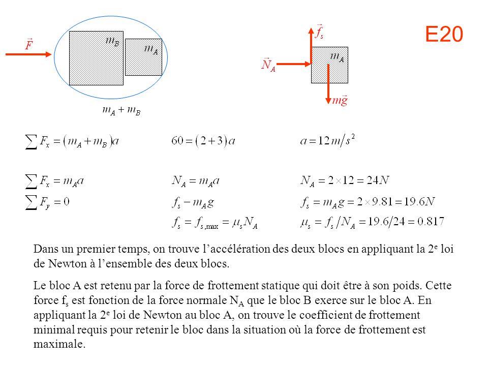 E20 Dans un premier temps, on trouve laccélération des deux blocs en appliquant la 2 e loi de Newton à lensemble des deux blocs. Le bloc A est retenu