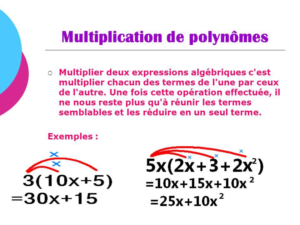 Multiplication de polynômes Multiplier deux expressions algébriques c'est multiplier chacun des termes de l'une par ceux de l'autre. Une fois cette op
