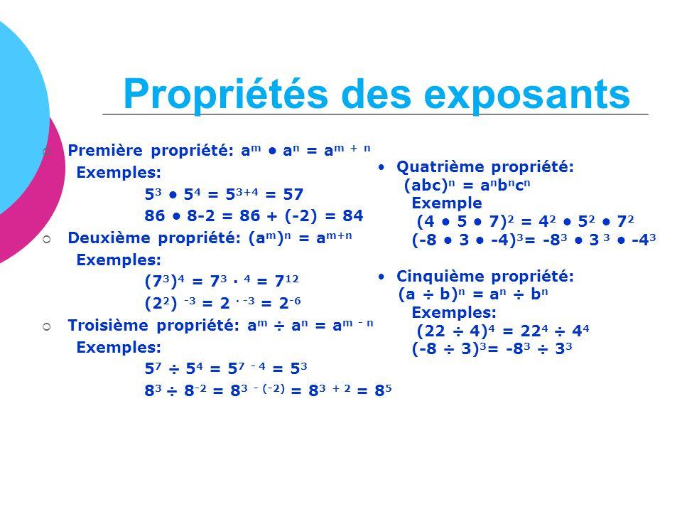 Propriétés des exposants Première propriété: a m a n = a m + n Exemples: 5 3 5 4 = 5 3+4 = 57 86 8-2 = 86 + (-2) = 84 Deuxième propriété: (a m ) n = a