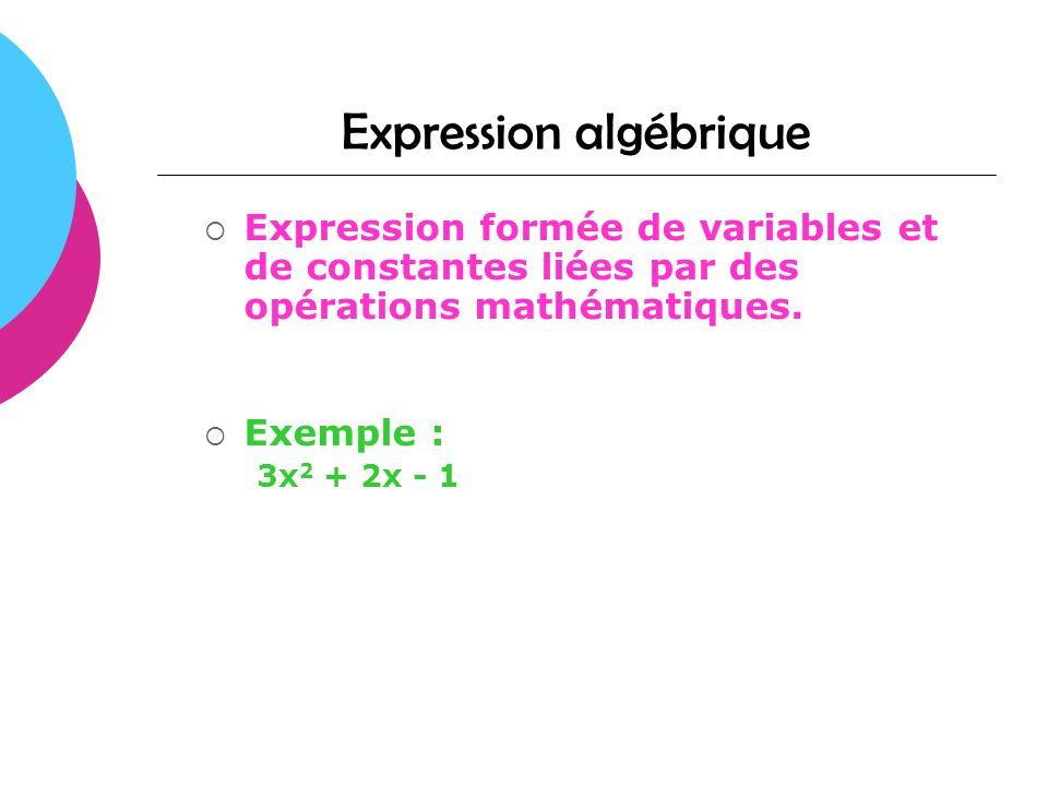 Expression algébrique Expression formée de variables et de constantes liées par des opérations mathématiques. Exemple : 3x 2 + 2x - 1
