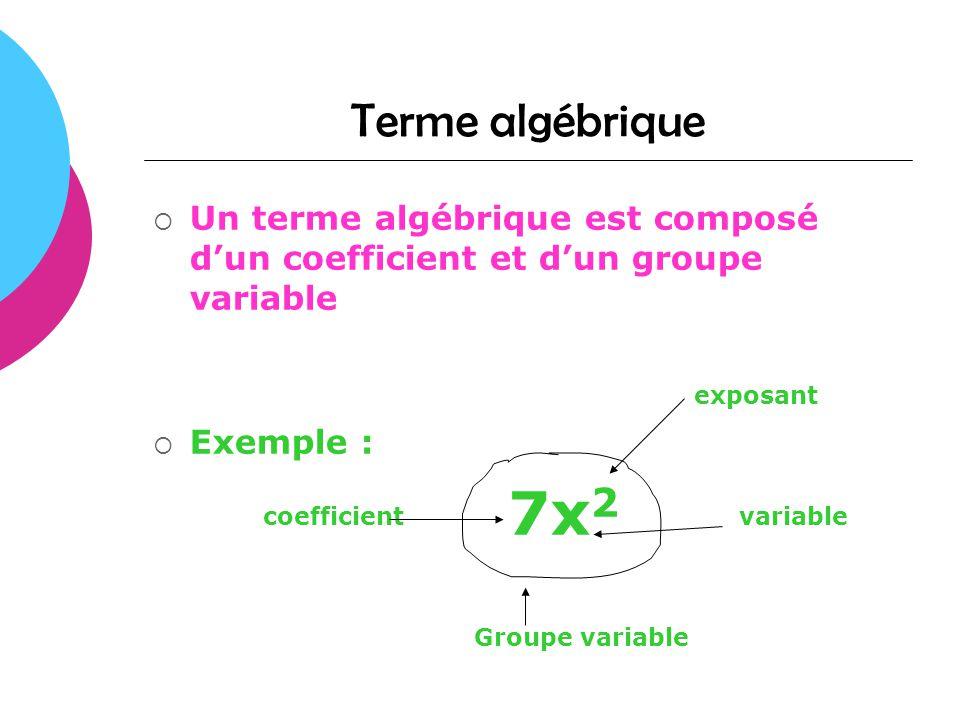 Terme constant Un terme constant est un terme formé de seulement un nombre Exemple : 5b