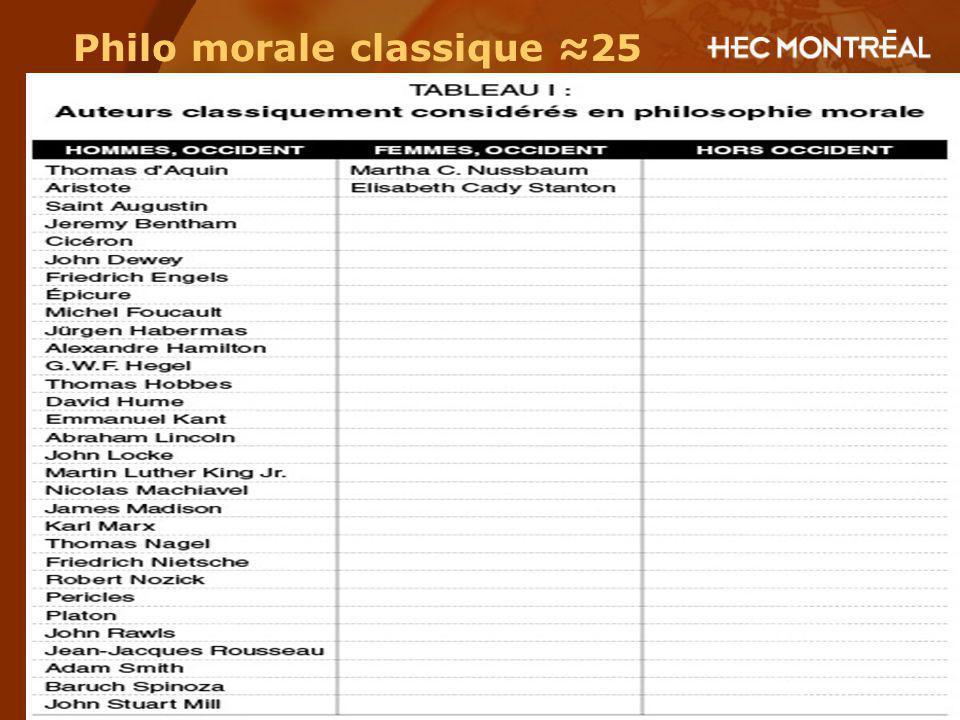 Philo morale classique 25