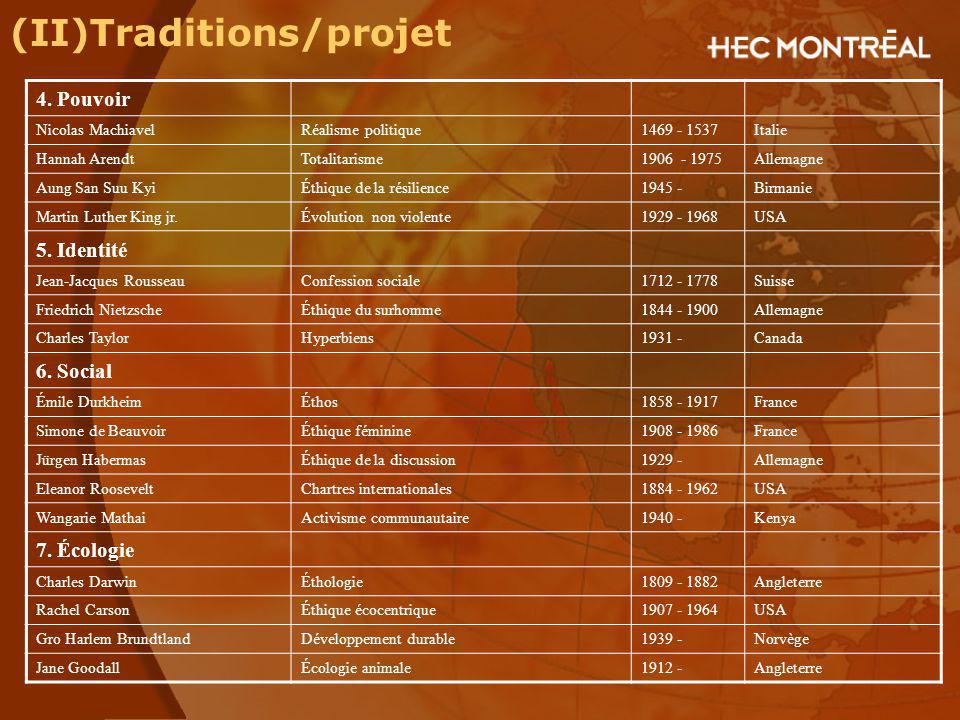 (II)Traditions/projet 4.