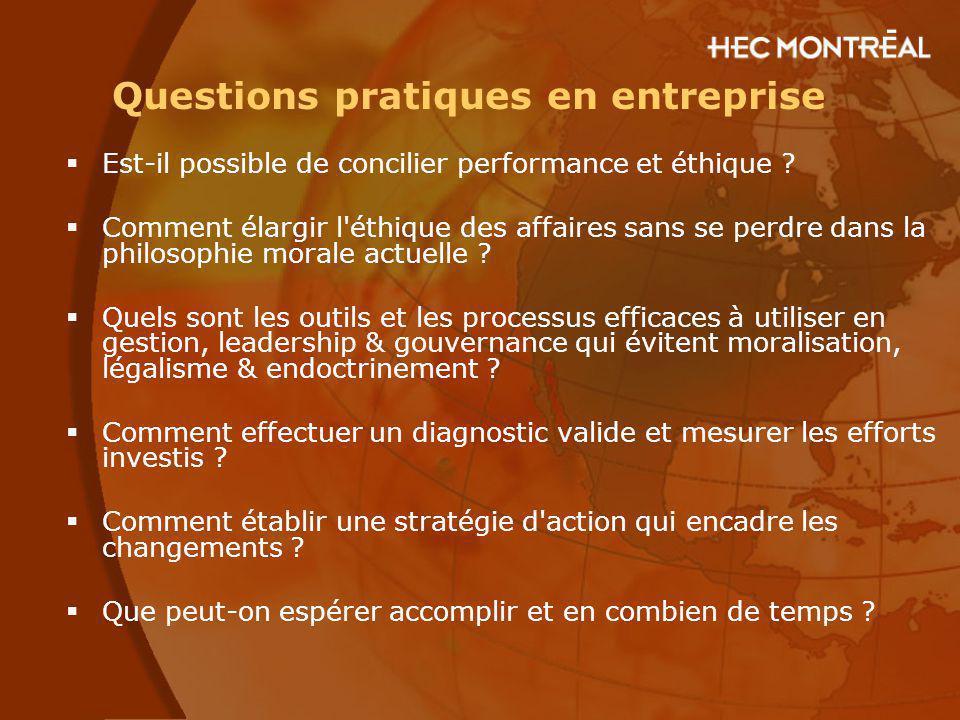 Questions pratiques en entreprise Est-il possible de concilier performance et éthique ? Comment élargir l'éthique des affaires sans se perdre dans la