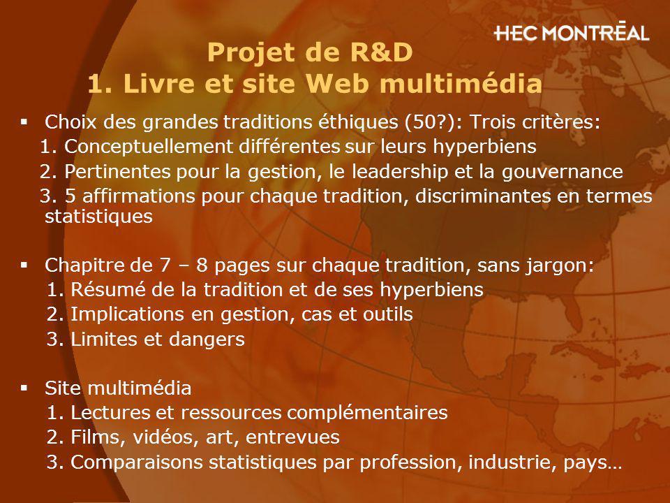 Projet de R&D 1. Livre et site Web multimédia Choix des grandes traditions éthiques (50?): Trois critères: 1. Conceptuellement différentes sur leurs h