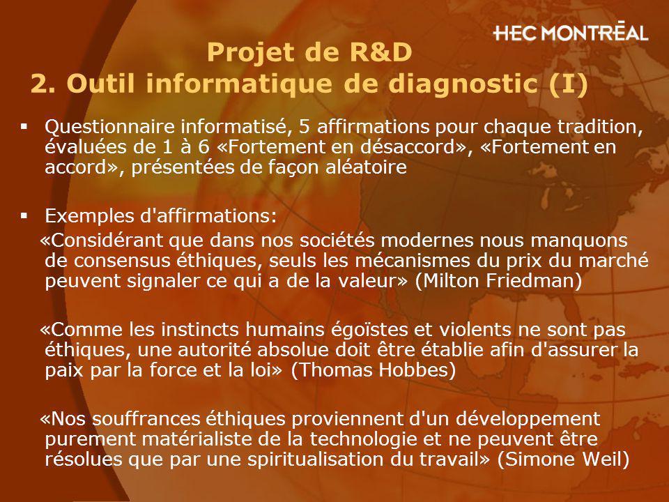 Projet de R&D 2. Outil informatique de diagnostic (I) Questionnaire informatisé, 5 affirmations pour chaque tradition, évaluées de 1 à 6 «Fortement en