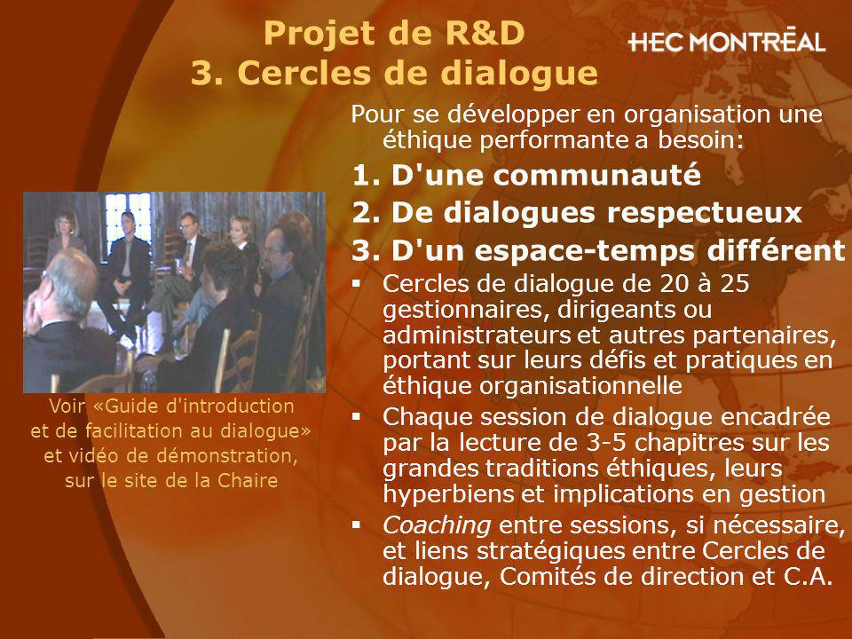 Projet de R&D 3. Cercles de dialogue Pour se développer en organisation une éthique performante a besoin: 1. D'une communauté 2. De dialogues respectu