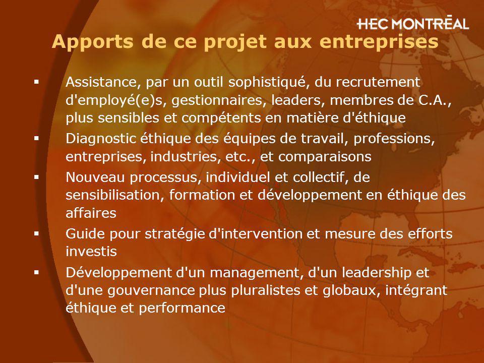Apports de ce projet aux entreprises Assistance, par un outil sophistiqué, du recrutement d'employé(e)s, gestionnaires, leaders, membres de C.A., plus