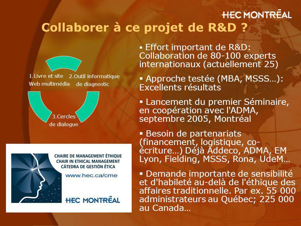 Collaborer à ce projet de R&D ? Effort important de R&D: Collaboration de 80-100 experts internationaux (actuellement 25) Approche testée (MBA, MSSS…)