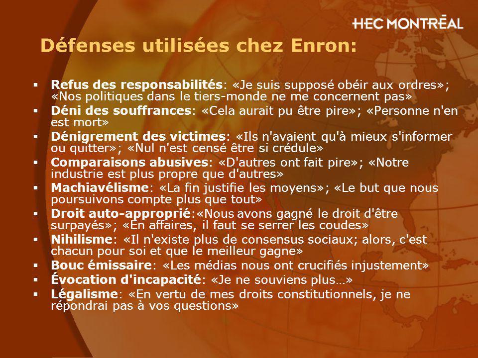 Défenses utilisées chez Enron: Refus des responsabilités: «Je suis supposé obéir aux ordres»; «Nos politiques dans le tiers-monde ne me concernent pas