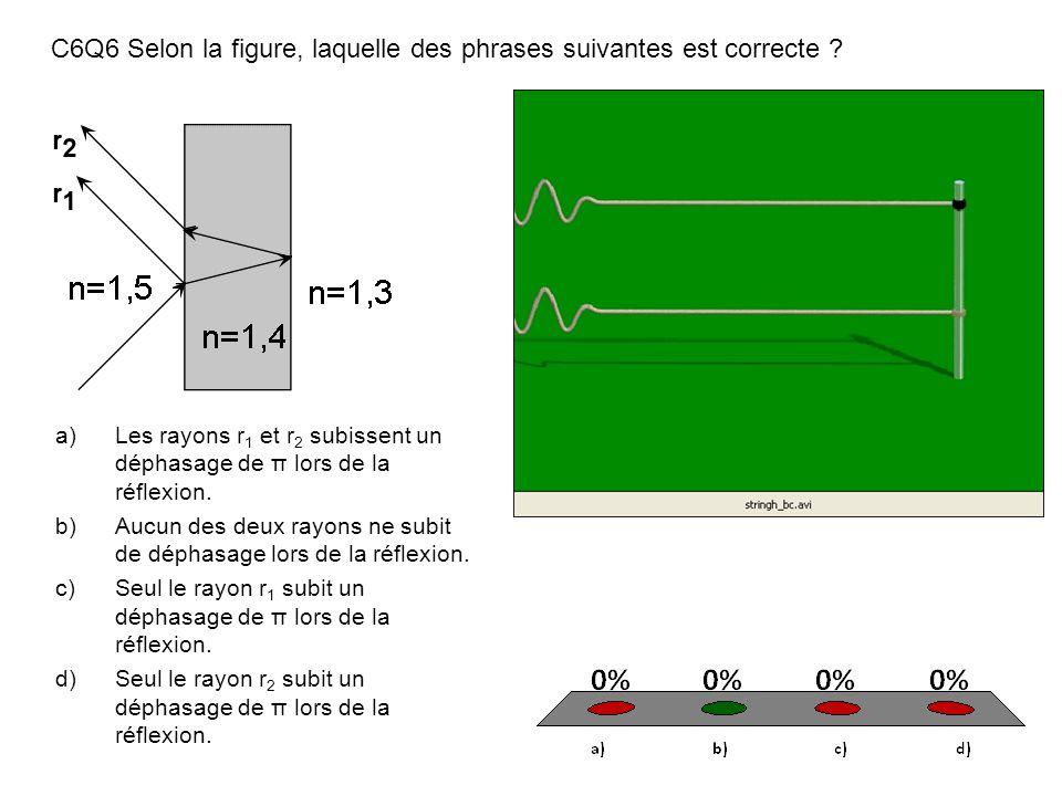 C6Q6 Selon la figure, laquelle des phrases suivantes est correcte ? a)Les rayons r 1 et r 2 subissent un déphasage de π lors de la réflexion. b)Aucun