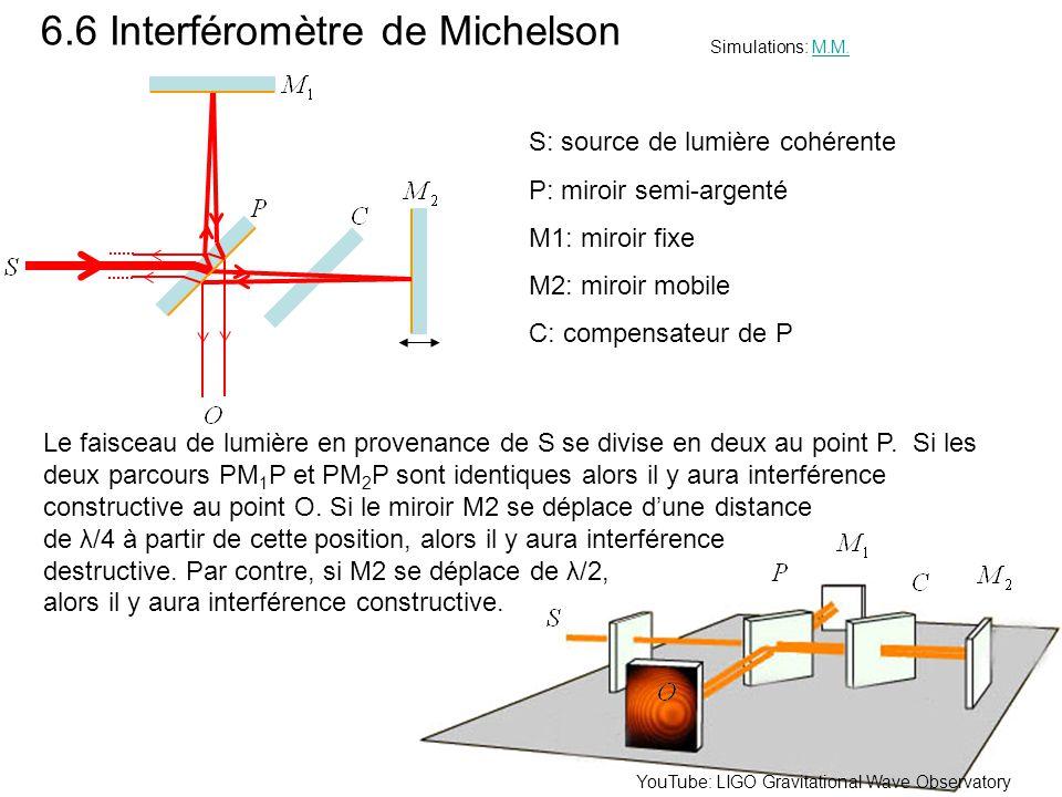 6.6 Interféromètre de Michelson Simulations: M.M.M.M. S: source de lumière cohérente P: miroir semi-argenté M1: miroir fixe M2: miroir mobile C: compe