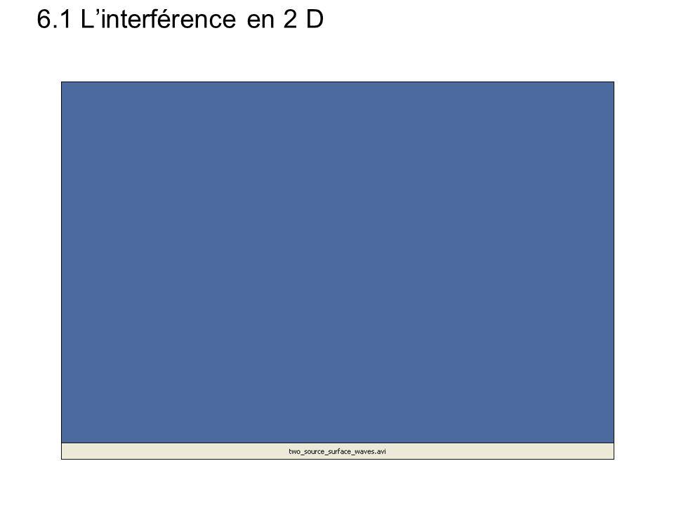 6.1 Linterférence en 2 D
