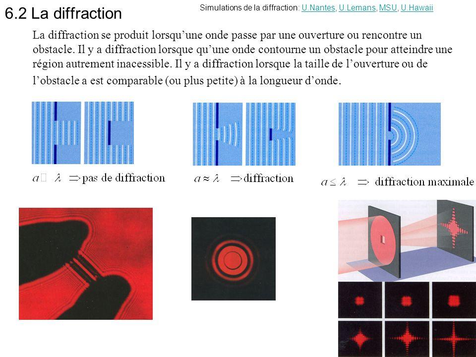 6.2 La diffraction La diffraction se produit lorsquune onde passe par une ouverture ou rencontre un obstacle. Il y a diffraction lorsque quune onde co