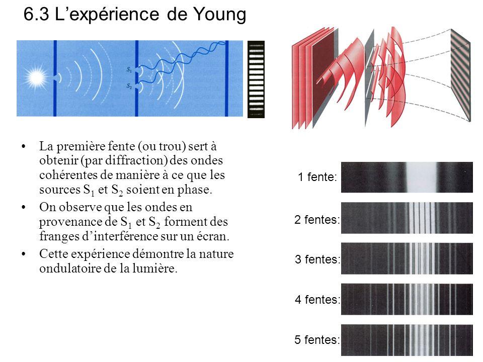 6.3 Lexpérience de Young La première fente (ou trou) sert à obtenir (par diffraction) des ondes cohérentes de manière à ce que les sources S 1 et S 2