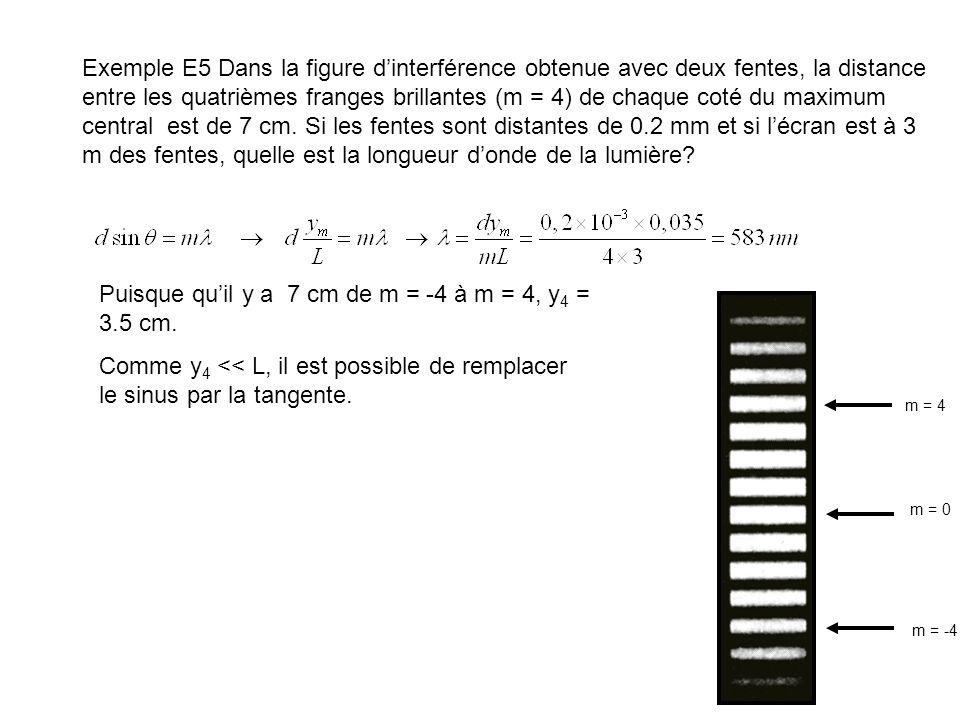 m = 0 m = 4 m = -4 Puisque quil y a 7 cm de m = -4 à m = 4, y 4 = 3.5 cm. Comme y 4 << L, il est possible de remplacer le sinus par la tangente. Exemp