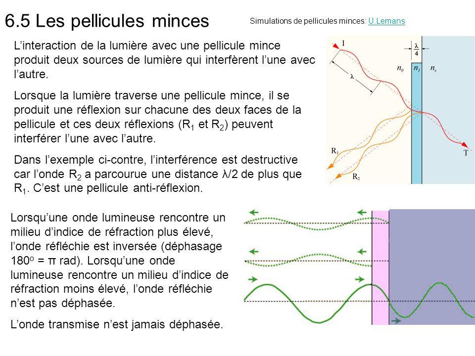 6.5 Les pellicules minces Simulations de pellicules minces: U.LemansU.Lemans Linteraction de la lumière avec une pellicule mince produit deux sources