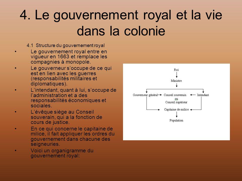 4. Le gouvernement royal et la vie dans la colonie 4.1 Structure du gouvernement royal Le gouvernement royal entre en vigueur en 1663 et remplace les